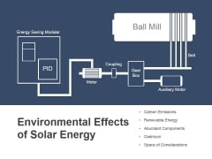 Environmental Effects Of Solar Energy Ppt PowerPoint Presentation Pictures File Formats