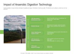 Environmental Friendly Technology Impact Of Anaerobic Digestion Technology Formats PDF