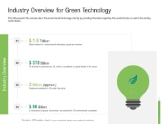 Environmental Friendly Technology Industry Overview For Green Technology Ppt Model Gallery PDF