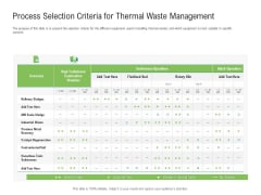Environmental Friendly Technology Process Selection Criteria For Thermal Waste Management Structure PDF