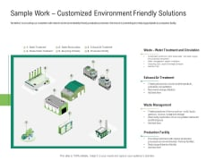 Environmental Friendly Technology Sample Work Customized Environment Friendly Solutions Pictures PDF