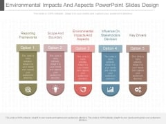 Environmental Impacts And Aspects Powerpoint Slides Design