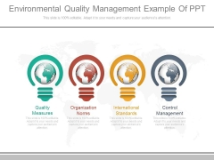 Environmental Quality Management Example Of Ppt
