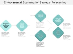 Environmental Scanning For Strategic Forecasting Ppt PowerPoint Presentation Infographic Template Example Introduction
