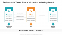 Environmental Trends Role Of Information Technology In Retail Background PDF