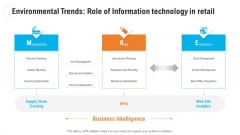 Environmental Trends Role Of Information Technology In Retail Themes PDF