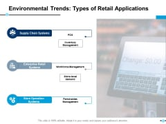 Environmental Trends Types Of Retail Applications Enterprise Retail Systems Ppt PowerPoint Presentation Outline Demonstration