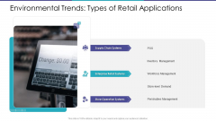 Environmental Trends Types Of Retail Applications Ppt Pictures Graphics PDF