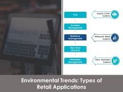 Environmental Trends Types Of Retail Applications Ppt Powerpoint Presentation Infographics Graphics