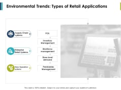 Environmental Trends Types Of Retail Applications Ppt PowerPoint Presentation Slides