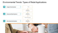 Environmental Trends Types Of Retail Applications Themes PDF