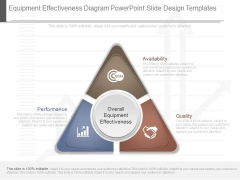 Equipment Effectiveness Diagram Powerpoint Slide Design Templates