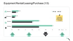 Equipment Rental Leasing Purchase Machine Sample PDF