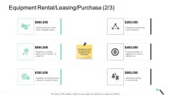Equipment Rental Leasing Purchase Property Ppt Images PDF