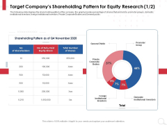 Equity Analysis Project Target Companys Shareholding Pattern For Equity Research Share Ppt PowerPoint Presentation Summary Format Ideas PDF