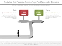 Equity And Debt Financing Decision Powerpoint Presentation Examples