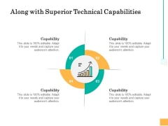 Equity Capital Funding Along With Superior Technical Capabilities Ppt Slides Objects PDF