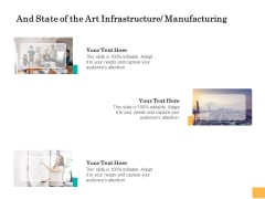 Equity Capital Funding And State Of The Art Infrastructure Manufacturing Ppt Gallery Show PDF
