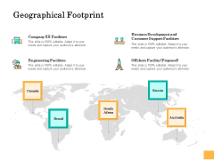 Equity Capital Funding Geographical Footprint Ppt File Show PDF