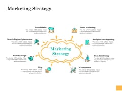 Equity Capital Funding Marketing Strategy Ppt Ideas Portfolio PDF