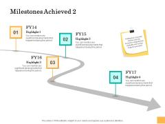Equity Capital Funding Milestones Achieved 2 Ppt Layouts Portfolio PDF