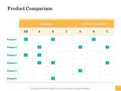 Equity Capital Funding Product Comparison Ppt Infographics Example File PDF