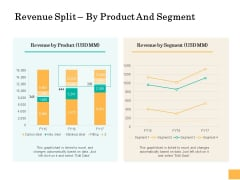 Equity Capital Funding Revenue Split By Product And Segment Ppt Styles Gallery PDF