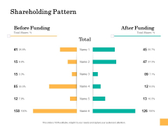 Equity Capital Funding Shareholding Pattern Ppt Infographic Template Icon PDF