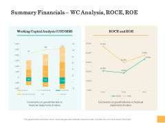 Equity Capital Funding Summary Financials Wc Analysis Roce Roe Ppt Portfolio Slides PDF