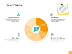 Equity Capital Funding Use Of Funds Ppt Infographics Influencers PDF