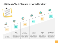 Equity Capital Funding Xx Has A Well Planned Growth Strategy Ppt Infographic Template Icon PDF