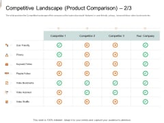 Equity Crowd Investing Competitive Landscape Product Comparison Privacy Guidelines PDF
