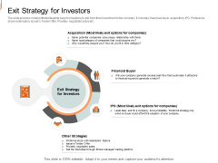 Equity Crowd Investing Exit Strategy For Investors Ppt Icon Objects PDF