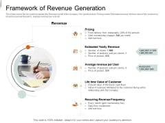 Equity Crowd Investing Framework Of Revenue Generation Ppt Icon Rules PDF