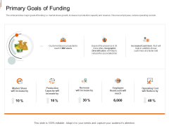 Equity Crowd Investing Primary Goals Of Funding Ppt Professional Slideshow PDF