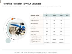 Equity Crowd Investing Revenue Forecast For Your Business Ppt Summary Tips PDF