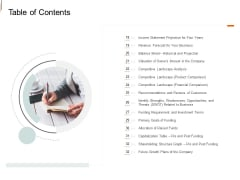 Equity Crowd Investing Table Of Contents Slide Financial Ppt Portfolio Design Inspiration PDF