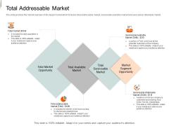 Equity Crowd Investing Total Addressable Market Ppt Slides Design Inspiration PDF