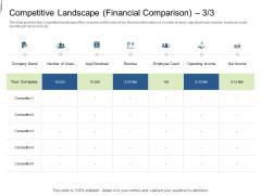 Equity Crowdfunding Pitch Deck Competitive Landscape Financial Comparison Slides PDF