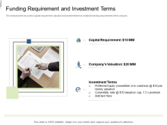 Equity Crowdfunding Pitch Deck Funding Requirement And Investment Terms Ppt Styles Graphic Images PDF