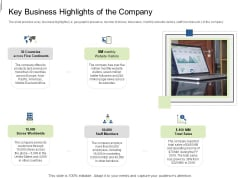 Equity Crowdfunding Pitch Deck Key Business Highlights Of The Company Ppt Portfolio Aids PDF