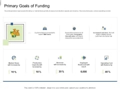 Equity Crowdfunding Pitch Deck Primary Goals Of Funding Ppt Pictures Format PDF