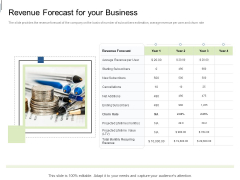 Equity Crowdfunding Pitch Deck Revenue Forecast For Your Business Diagrams PDF