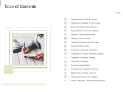 Equity Crowdfunding Pitch Deck Table Of Contents Business Icons PDF
