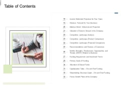Equity Crowdfunding Pitch Deck Table Of Contents Competitive Formats PDF