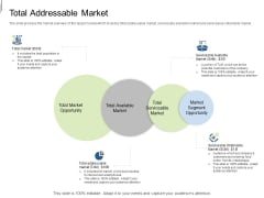 Equity Crowdfunding Pitch Deck Total Addressable Market Ppt Pictures PDF
