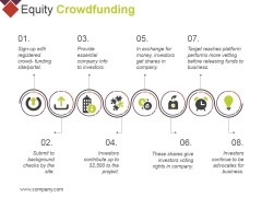 Equity Crowdfunding Ppt PowerPoint Presentation Gallery Graphics Download