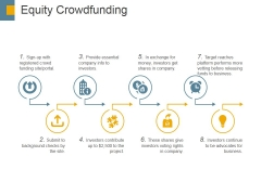 Equity Crowdfunding Ppt PowerPoint Presentation Outline Outfit