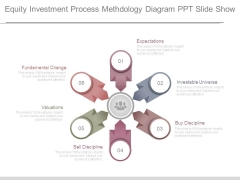Equity Investment Process Methdology Diagram Ppt Slide Show