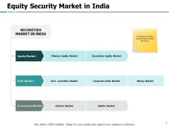 Equity Security Market In India Security Ppt PowerPoint Presentation Model Portfolio